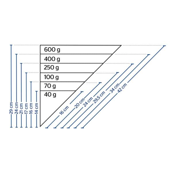 Størrelser til kremmerhus i papir med logo | Take Away | SKG - Spesialister innen profilert emballasje